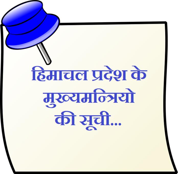 cm-list-of-himachal-pradesh