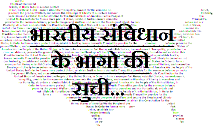 parts-of-indian-constitution