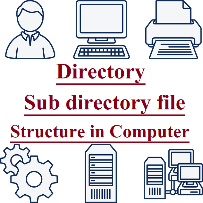 directory-sub-directory-file-structure