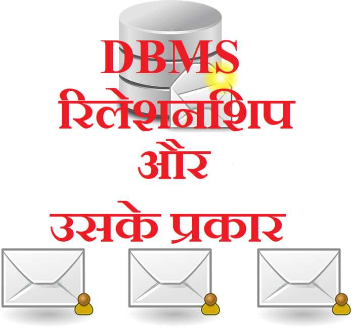DBMS Relationship and its Types